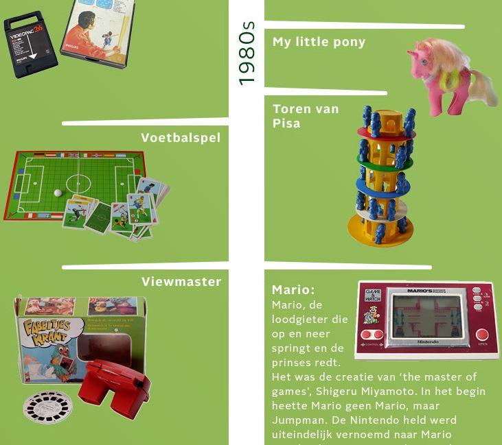 Leuke infographic  Speelgoed door de jaren heen!