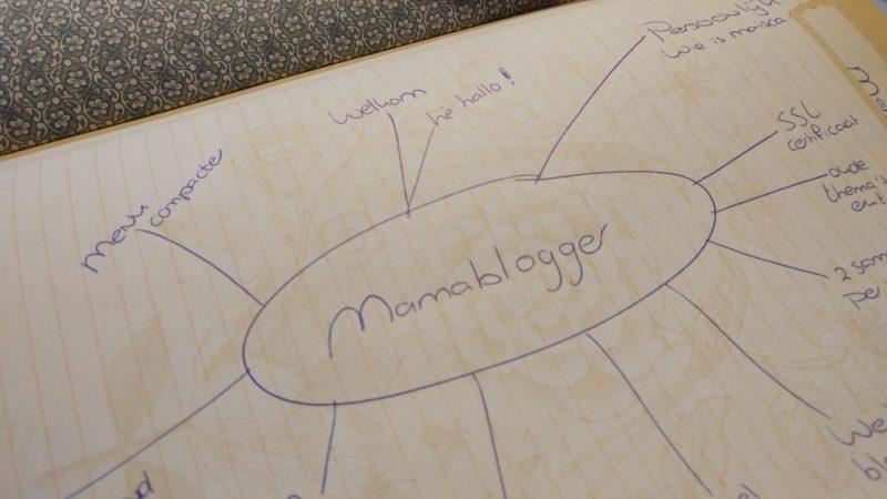 mindmap_mamablogger_moeders_gedachten_ordenen_