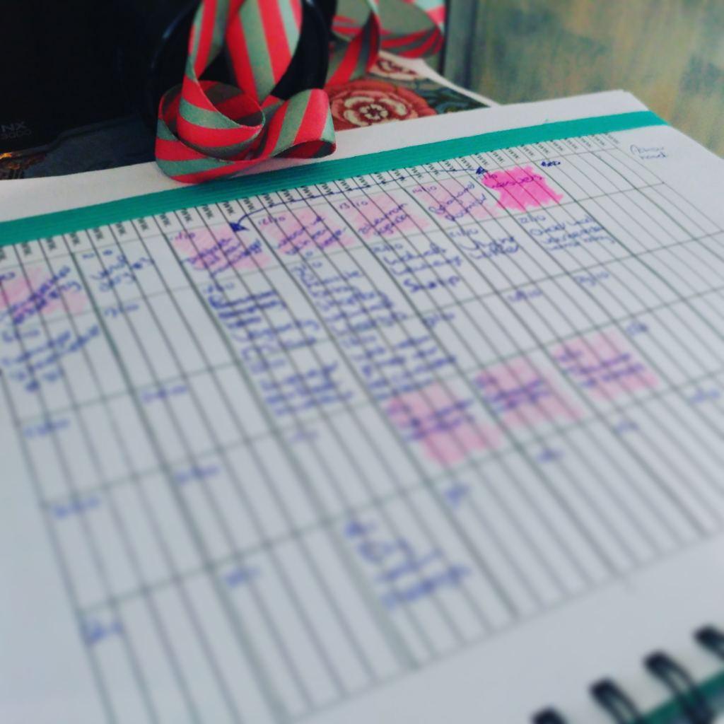 verlof diary #3_mamablogger_zwanger_baby_marisca_blogger_