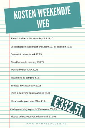 kosten_weekendje_weg_money_issues_mamablogger_marisca_