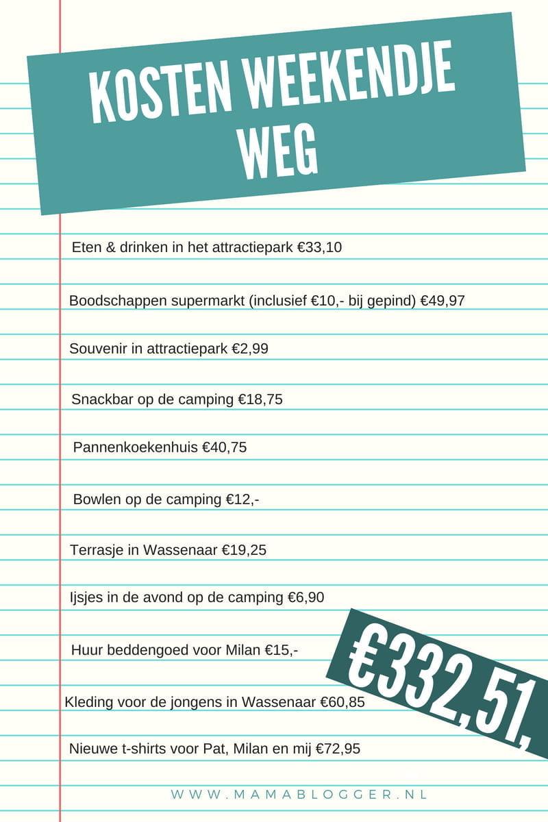 kosten_weekendje_weg_money_issues_mamablogger_marisca_
