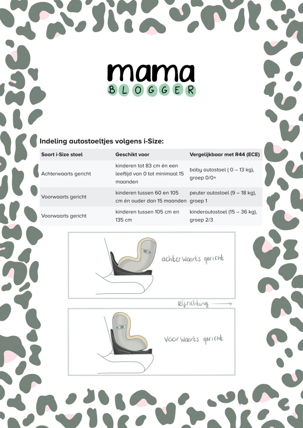 Cybex_autostoel_mamablogger_i-Size_nieuwe veiligheidsnormen_mamablogger_review_