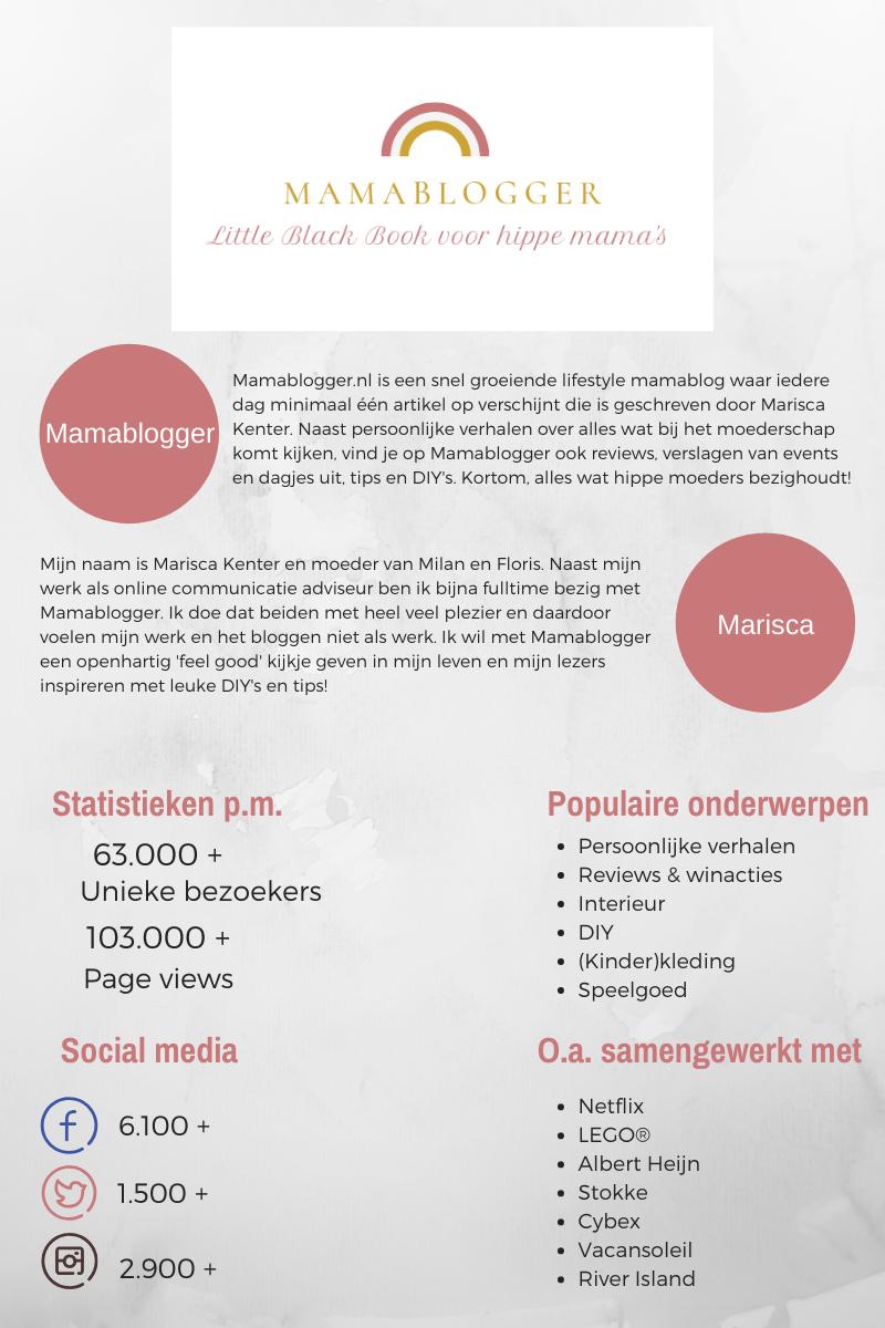 media kit_mamablogger_unieke bezoekers_samenwerken_bezoekersaantallen_