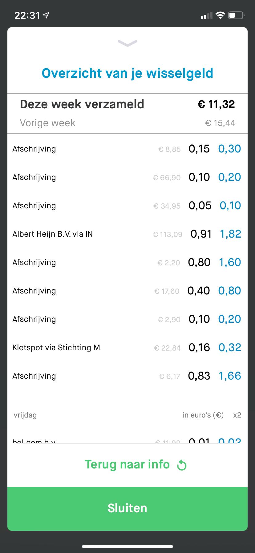 Peaks_app_sparen_beleggen_geld & budget_mamablogger_